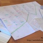 NaNoWriMo 2013 – E o plano? Tens um plano?