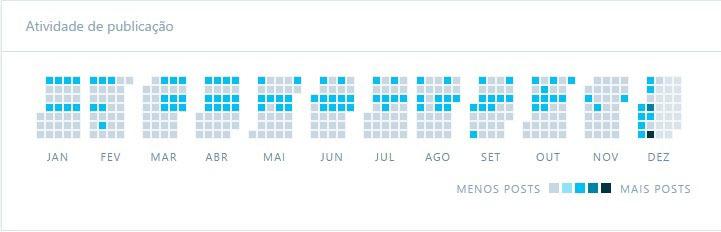 calendario-de-publicacoes-anual
